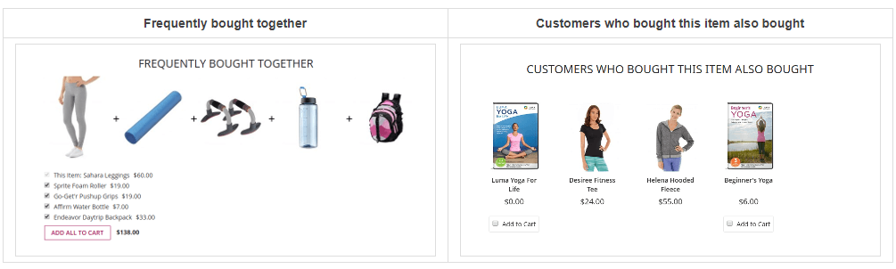 magento 2 frequently bought together